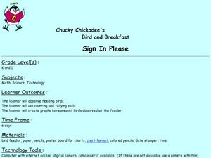 Chucky Chickadee's Bird and Breakfast: Sing in Please Lesson Plan