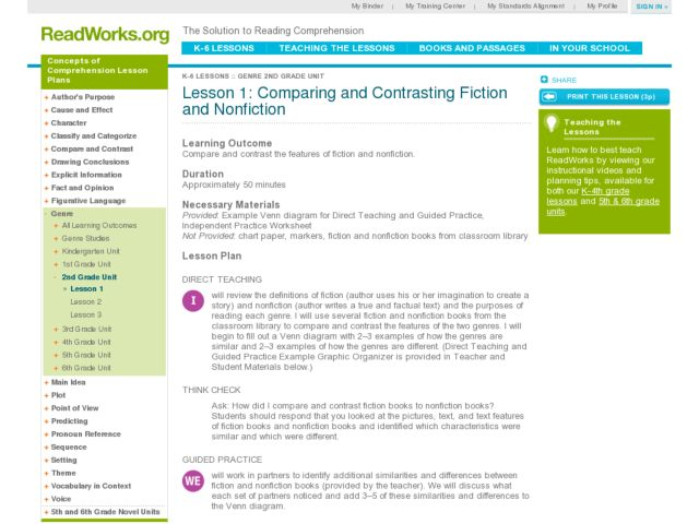 Fiction Or Nonfiction Lesson Plans Worksheets Reviewed By Teachers