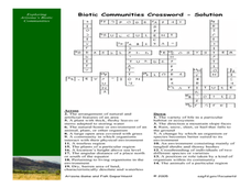 Exploring Arizona's Biotic Communities Lesson 2: Biotic Communities Vocabulary Lesson Plan