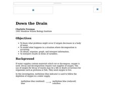 Down the Drain Lesson Plan