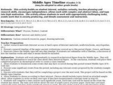Middle Ages Timeline Lesson Plan