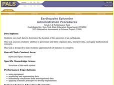 Earthquake Epicenter Lesson Plan