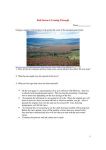 Mathematical modelling the life cycle of the mountain pine beetle Worksheet