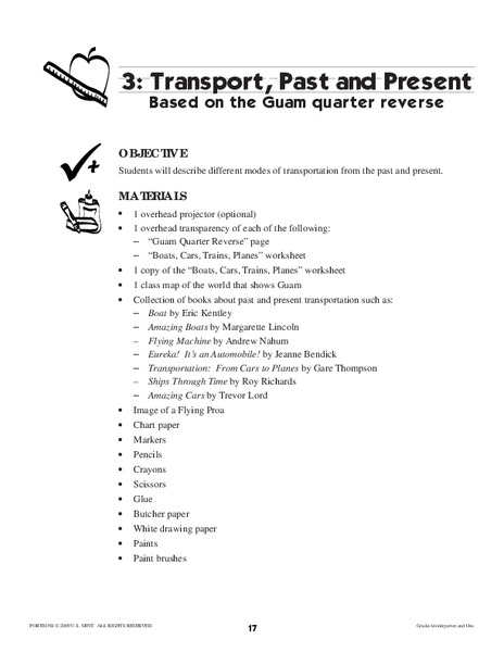 Transport, Past and present Lesson Plan