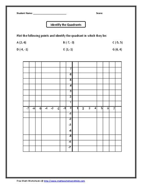 Identifying the Quadrants Worksheet for 8th Grade | Lesson ...