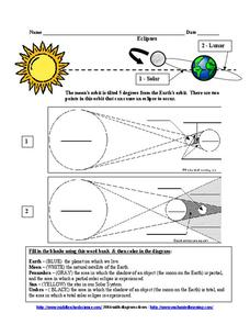 Eclipses Worksheet
