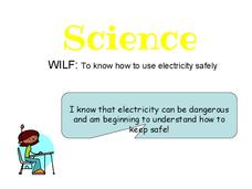 Electrical Safety Presentation