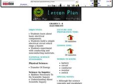 Electricity Lesson Plan