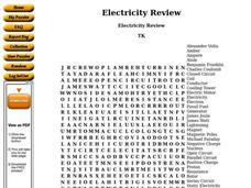 Electricity Review Worksheet