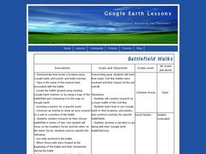 Battlefield Walks Lesson Plan