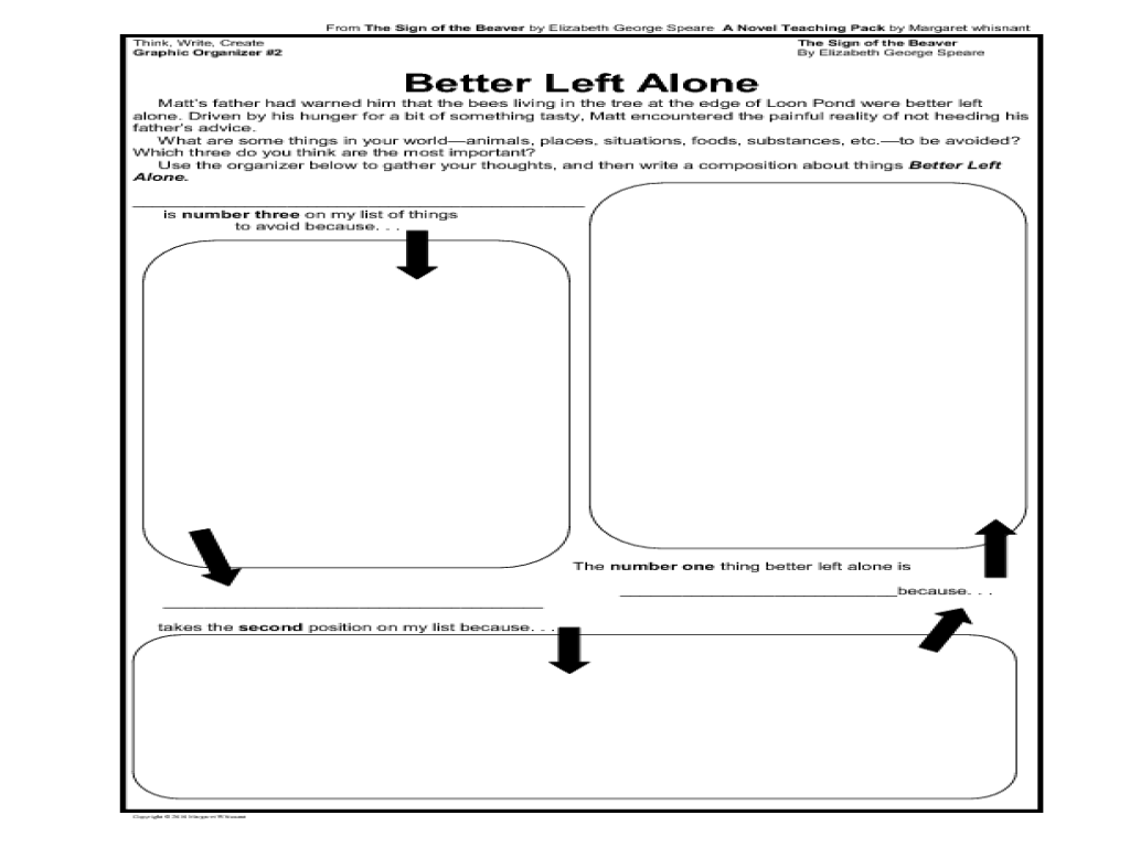 The Sign of the BeaverBetter Left Alone 4th 7th Grade – Sign of the Beaver Worksheets
