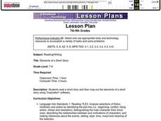 Elements of a Short Story Lesson Plan