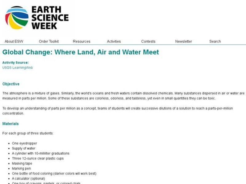 Global Change: Where Land, Air and Water Meet Lesson Plan