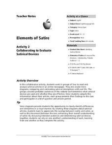 Elements Of Satire Lesson Plan For 10th 12th Grade Lesson Planet
