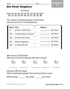 Elm Street Neighbors Worksheet