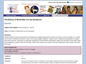 The Effects of World War II on the Homefront Lesson Plan