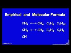 Empirical and Molecular Formula Video