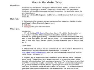Gems in the Market Today Lesson Plan