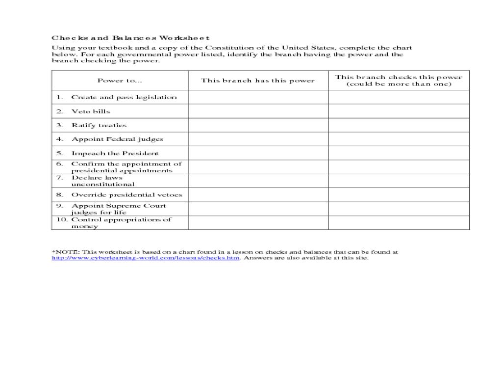 Checks and Balances Chart 9th Grade Worksheet | Lesson Planet