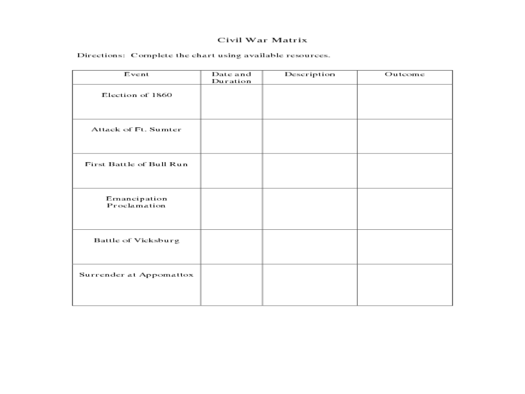 worksheet civil war battles worksheet grass fedjp worksheet study site. Black Bedroom Furniture Sets. Home Design Ideas
