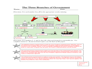 the three branches of government legislative executive judicial lesson plan for 5th grade. Black Bedroom Furniture Sets. Home Design Ideas