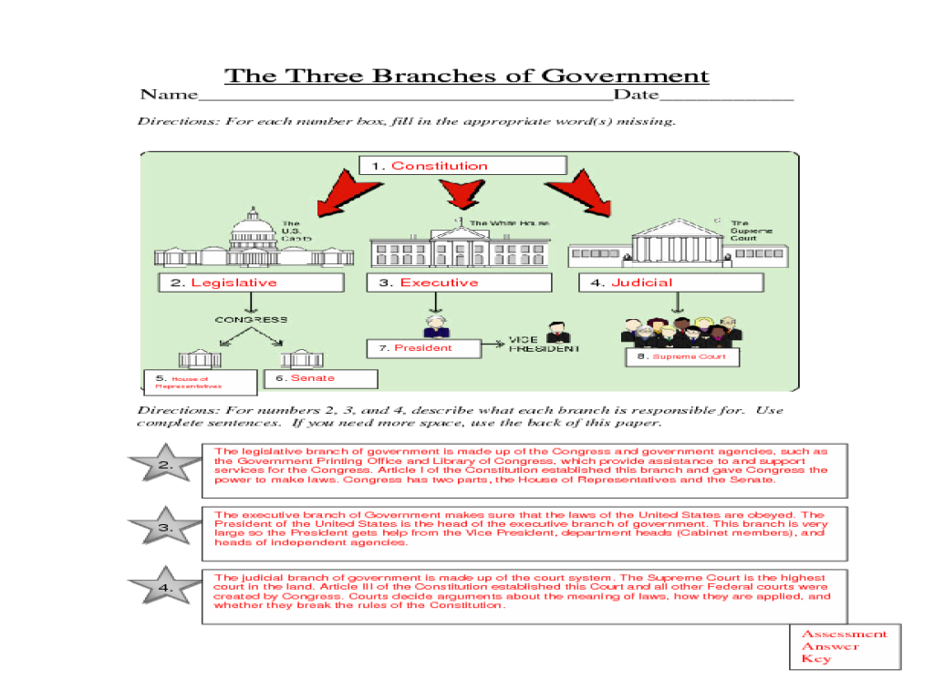The Three Branches of Government Legislative Executive Judicial – Three Branches of Government Worksheet