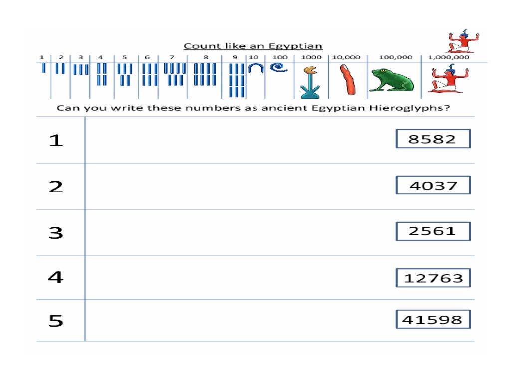 Egyptian Math Hieroglyphics Worksheet. Egyptian. Best Free Printable  Worksheets