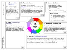 Energy and Fuels Lesson Plan