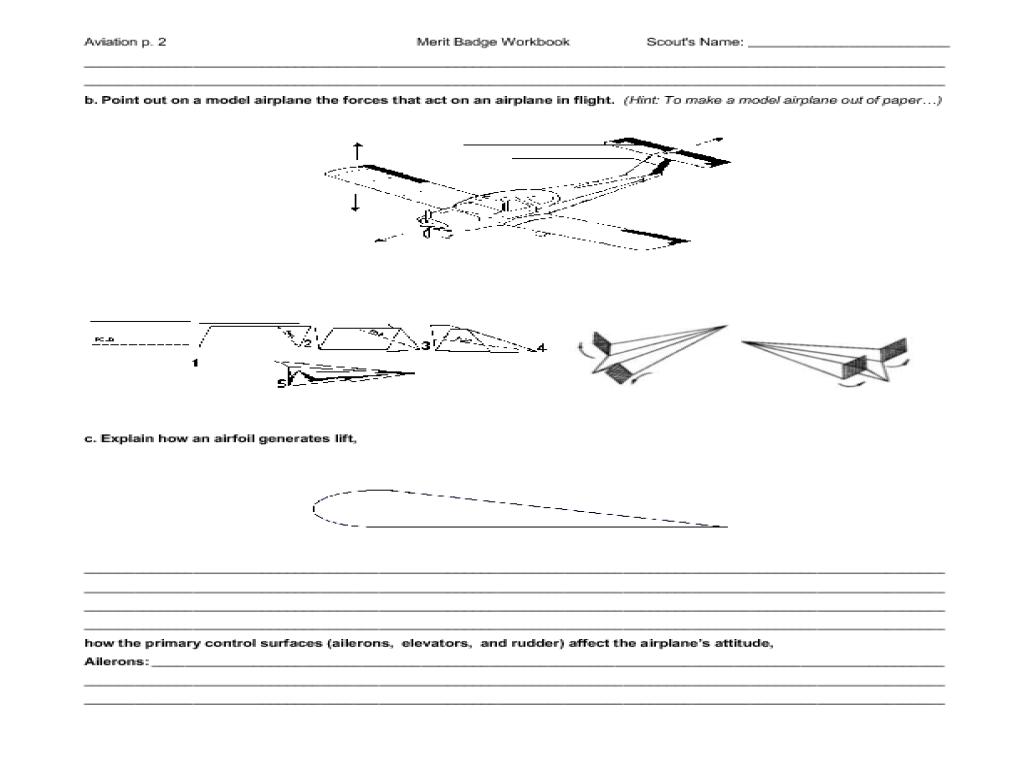 Aviation merit badge 5th 12th Grade Worksheet – Aviation Merit Badge Worksheet