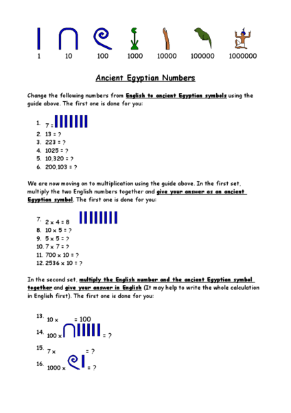 Ancient Egyptian Numbers Worksheet for 5th - 8th Grade