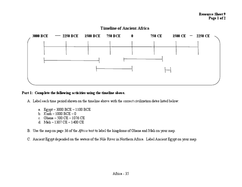 Timeline of Ancient Africa 6th - 8th Grade Worksheet | Lesson Planet