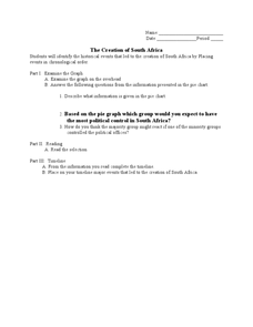 The Creation of South Africa Worksheet