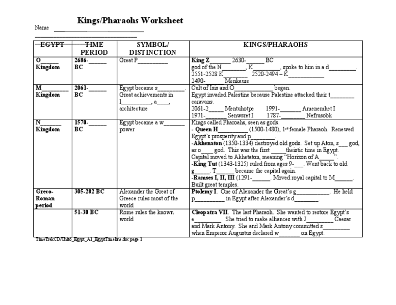 Kings/Pharaohs Worksheet Worksheet