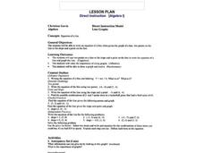 Equations of a Line Lesson Plan