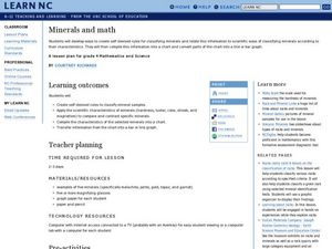 Minerals and Math Lesson Plan