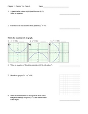 graphs and equations of conic sections practice test worksheet for 10th 12th grade lesson planet. Black Bedroom Furniture Sets. Home Design Ideas