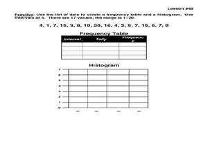 Make a Frequency Table and a Histogram for a Given Set of Data 7th ...