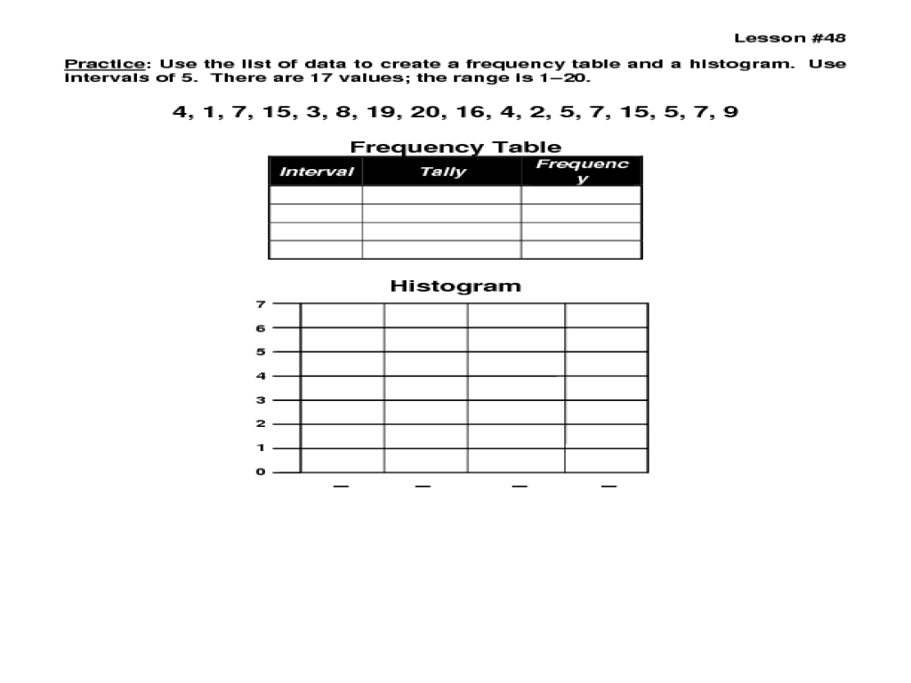 Worksheets Histogram Worksheet make a frequency table and histogram for given set of data 7th 10th grade worksheet lesson planet