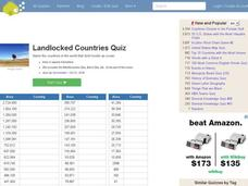 Landlocked Countries Quiz Interactive