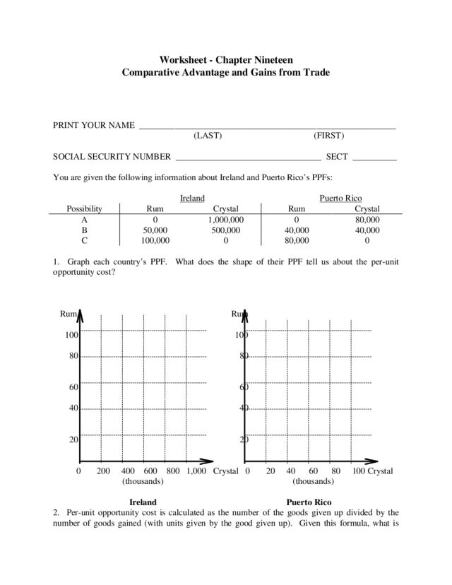 Comparative Advantage and Gains from Trade 11th 12th Grade – Comparative Advantage Worksheet
