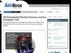 US Presidential Election Process and the Campaign Trail Lesson Plan
