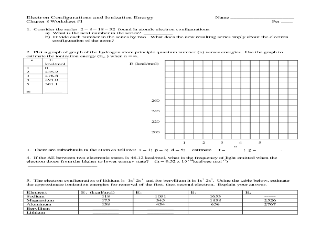 Electron Configurations and Ionization Energy 9th 12th Grade – Ionization Energy Worksheet
