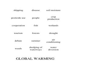 Global Warming: More or Less Lesson Plan