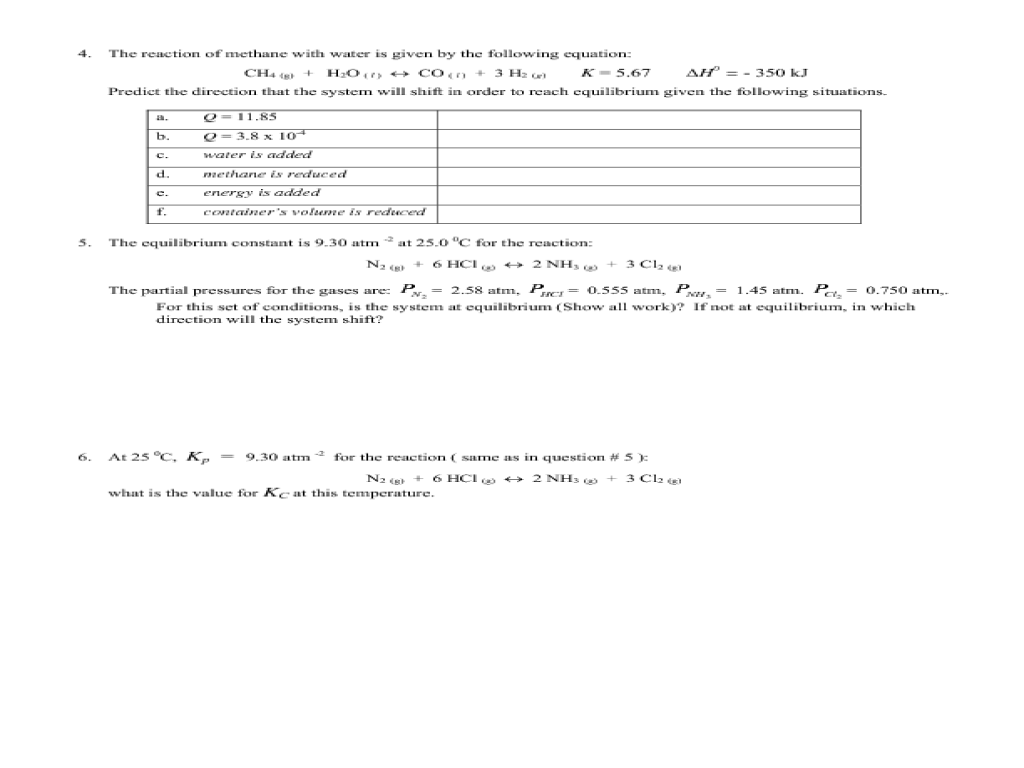 Equilibrium in Chemistry: Help and Review - Videos ...