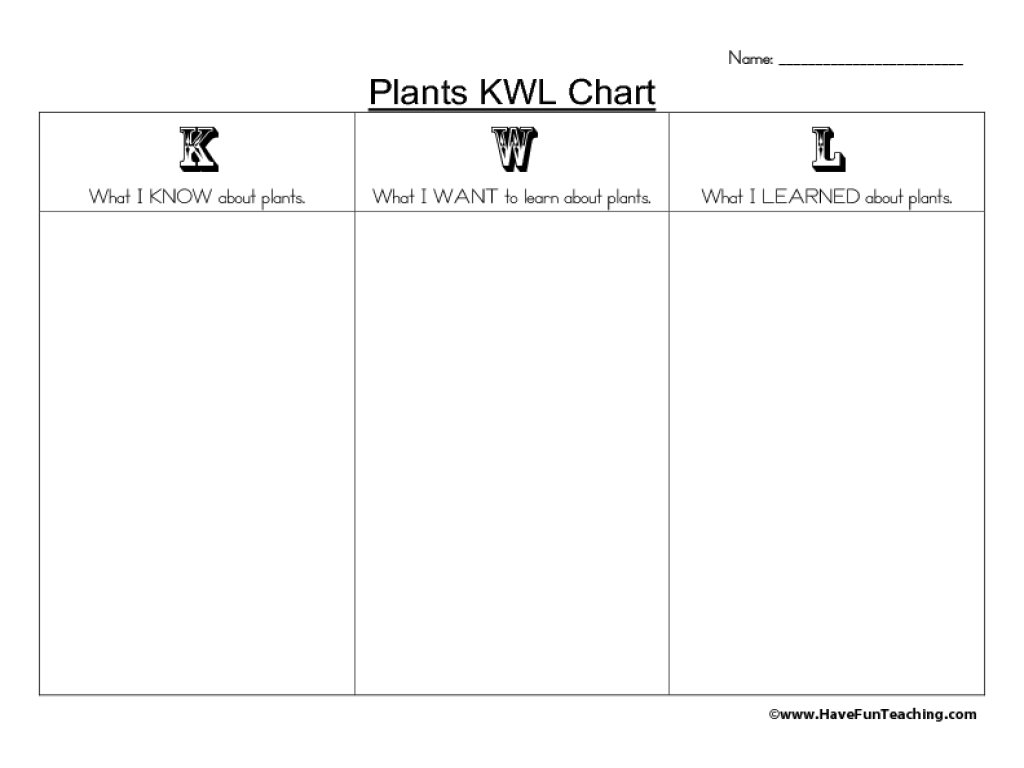 Plants KWL Chart Graphic Organizer for 2nd - 6th Grade ...
