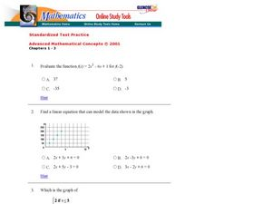 Algebra Ii Lesson Plans Worksheets Lesson Planet