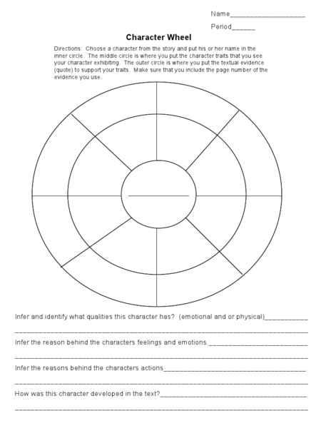 Character Wheel Graphic Organizer For 2nd 8th Grade