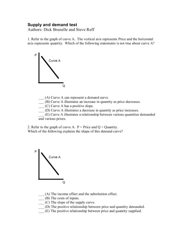 Supply And Demand Test Worksheet For 10th 11th Grade