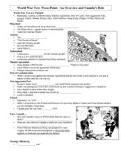 World War Two  PowerPoint:  An Overview and Canada's Role Worksheet