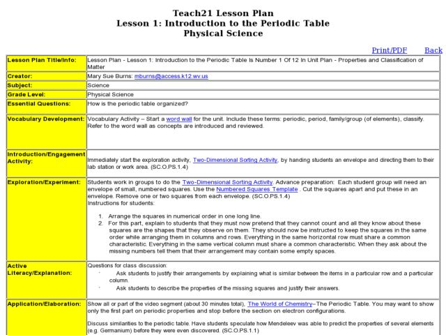 Periodic table exploration activity images periodic table and lesson 1 introduction to the periodic table lesson plan for 9th lesson 1 introduction to the urtaz Images